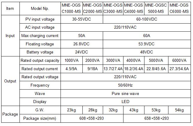 Mains Frequency All-in-one Off-grid solar inverter parameter